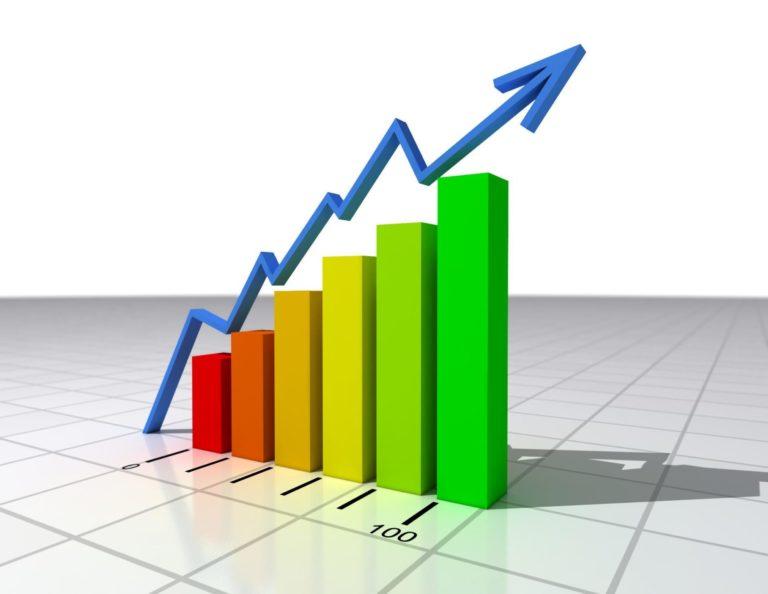 INS: Agricultura contribuie cu 2,6 procente la creşterea PIB în T3 2017